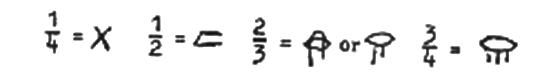 Esempio con traduzione in ideogrammi egizi